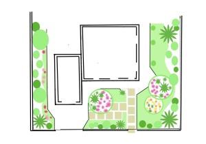 Как оформить палисадник, схема