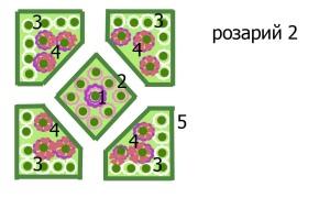 Розарий в пастельных тонах, схема
